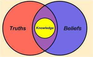 Knowledge-Justified-True-Belief-Venn.jpg