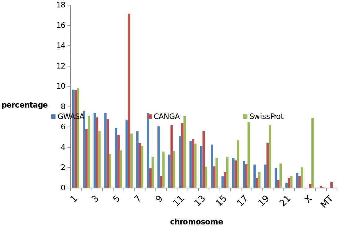 distribution_of_longevity_variants.png