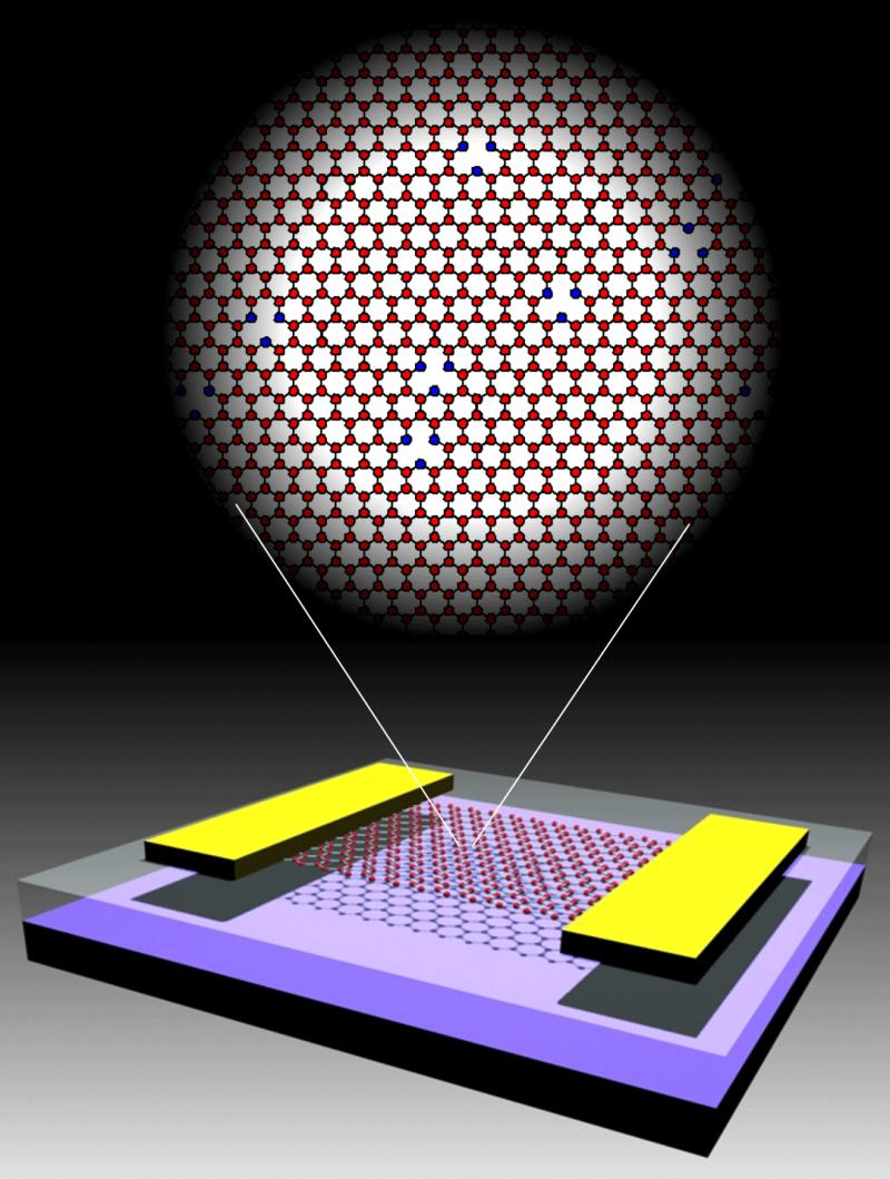 magnetic-properties-in-graphene.jpg