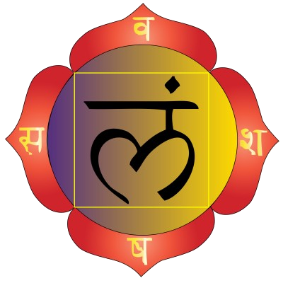 <bound method Image.name of <Image: root_chakra.png>>