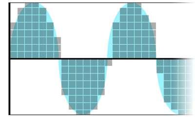 sample_sine.jpg