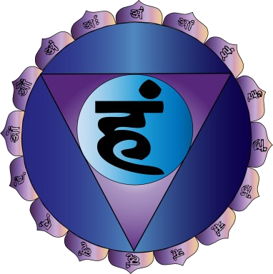 <bound method Image.name of <Image: throat_chakra.png>>